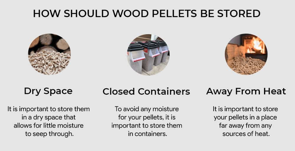How Should Wood Pellets Be Stored