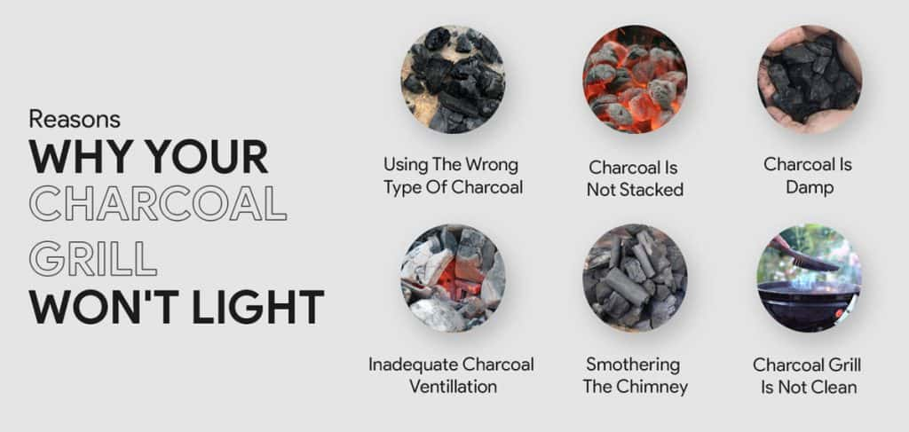 Why Your Charcoal Grill Won't Light