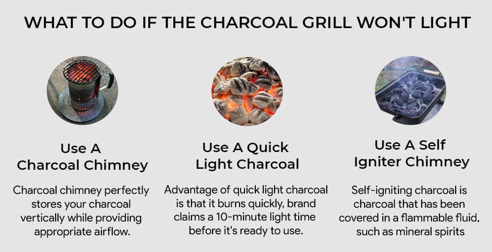 What To Do If The Charcoal Grill Won't Light